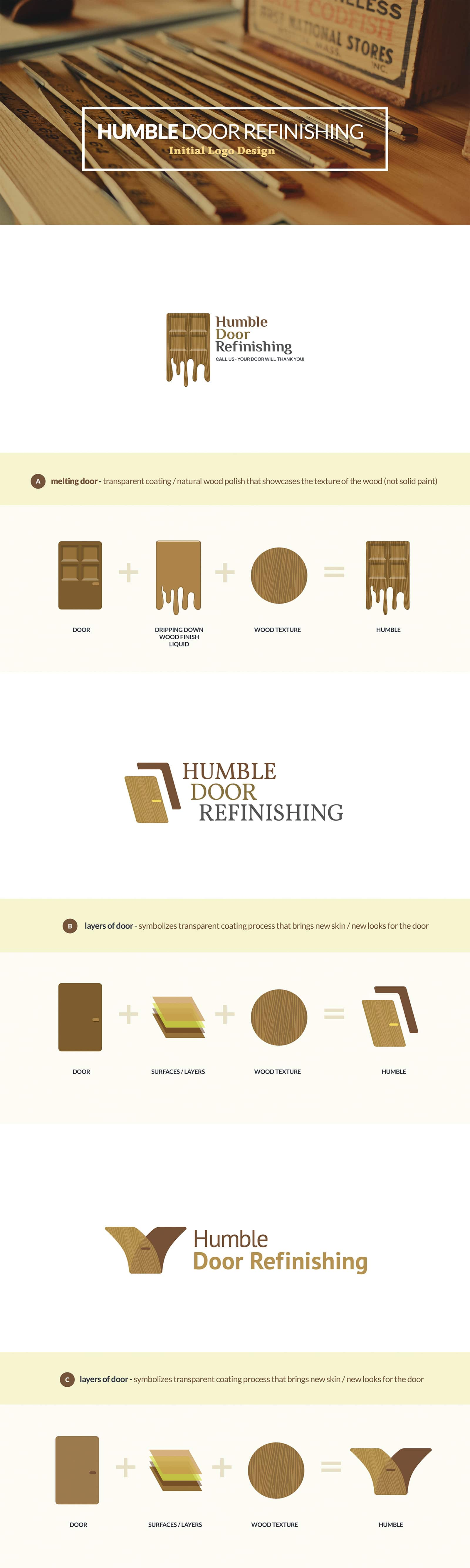 branding-humble_door_refinishing-propose